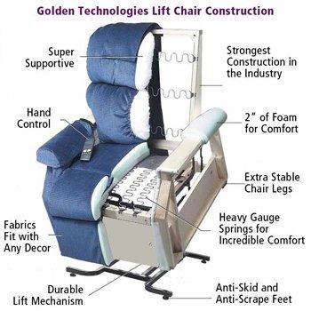 Golden Monarch Medium Lift Chair